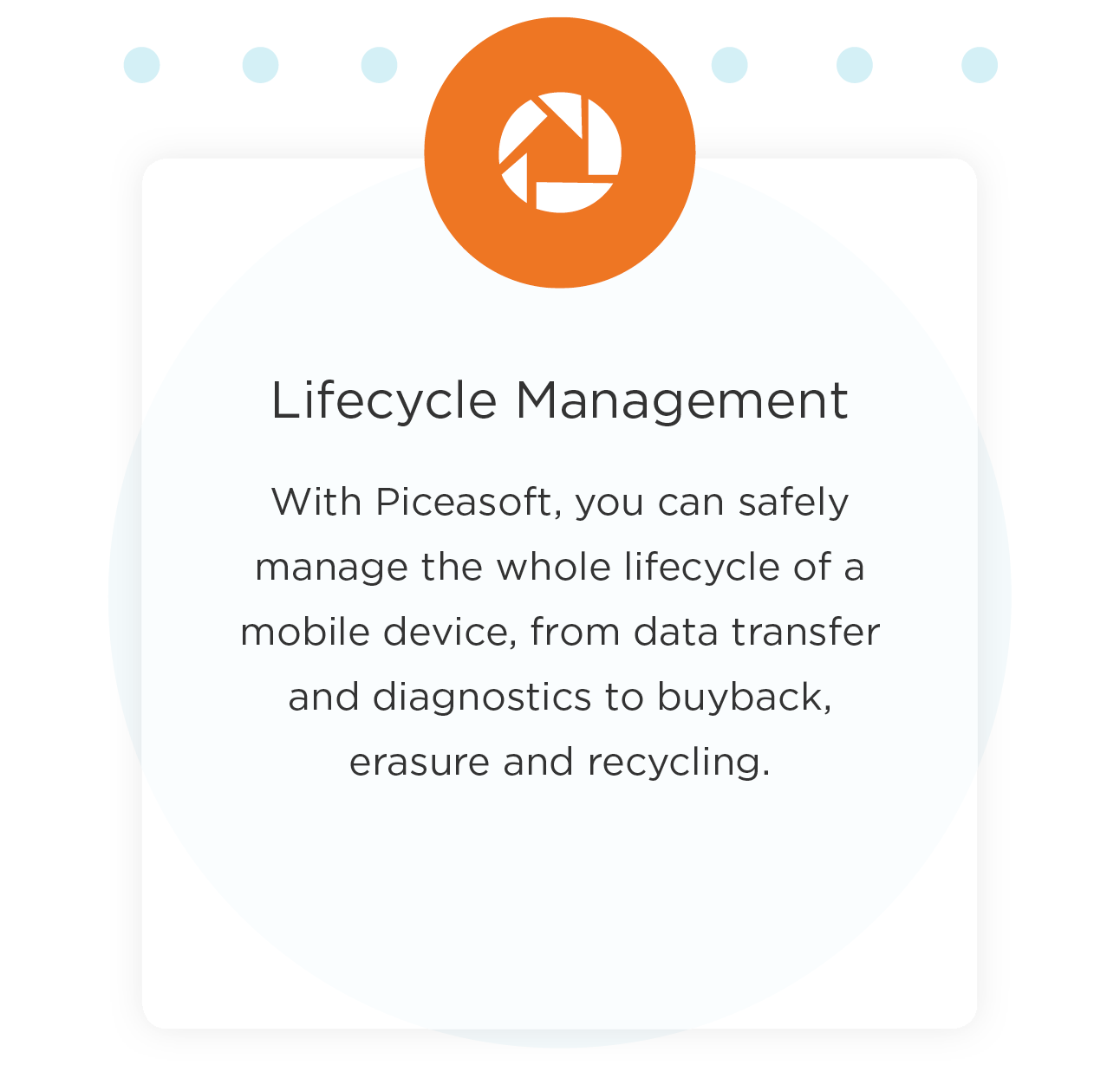 LifecycleManagement2