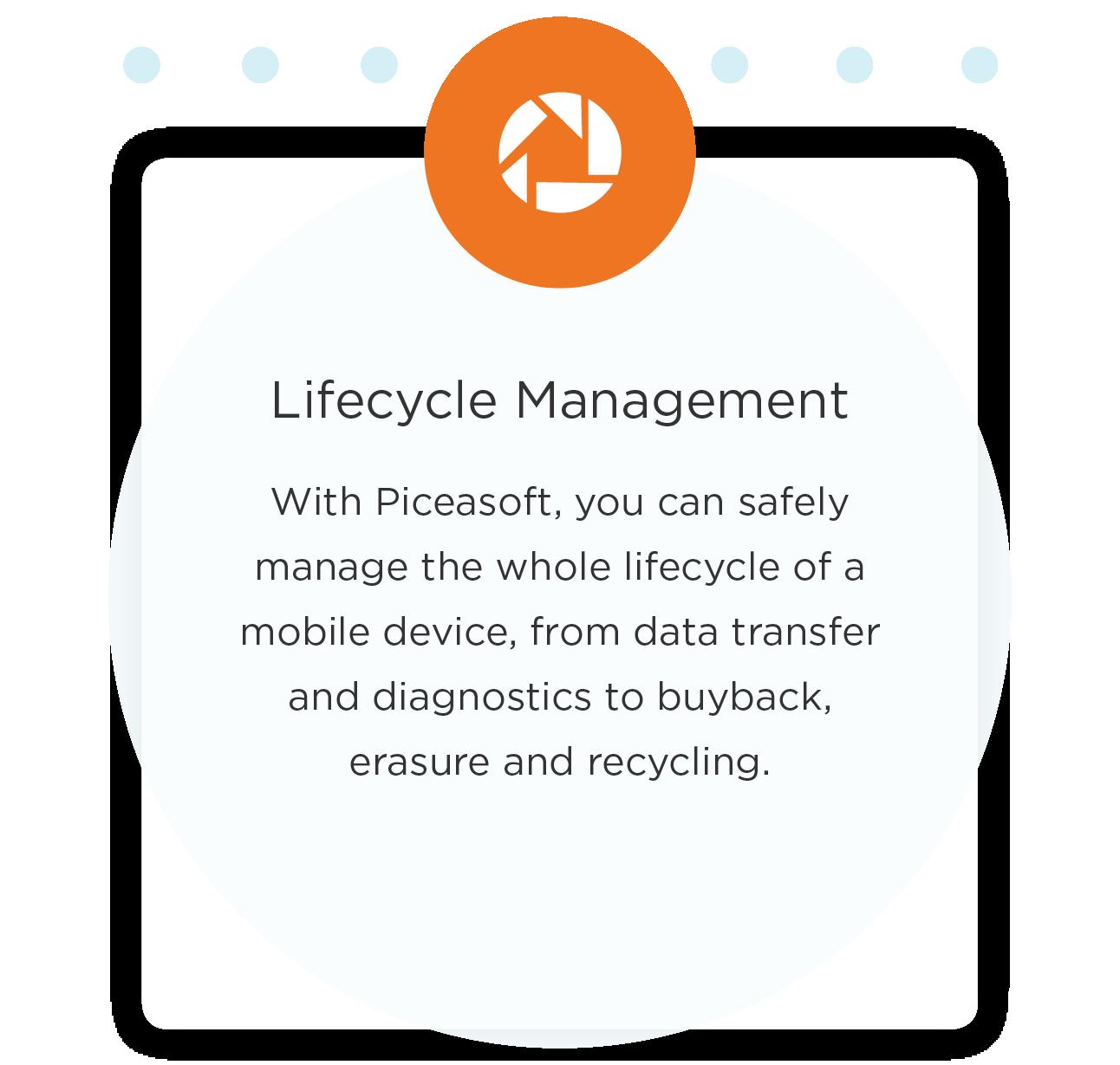 LifecycleManagement2