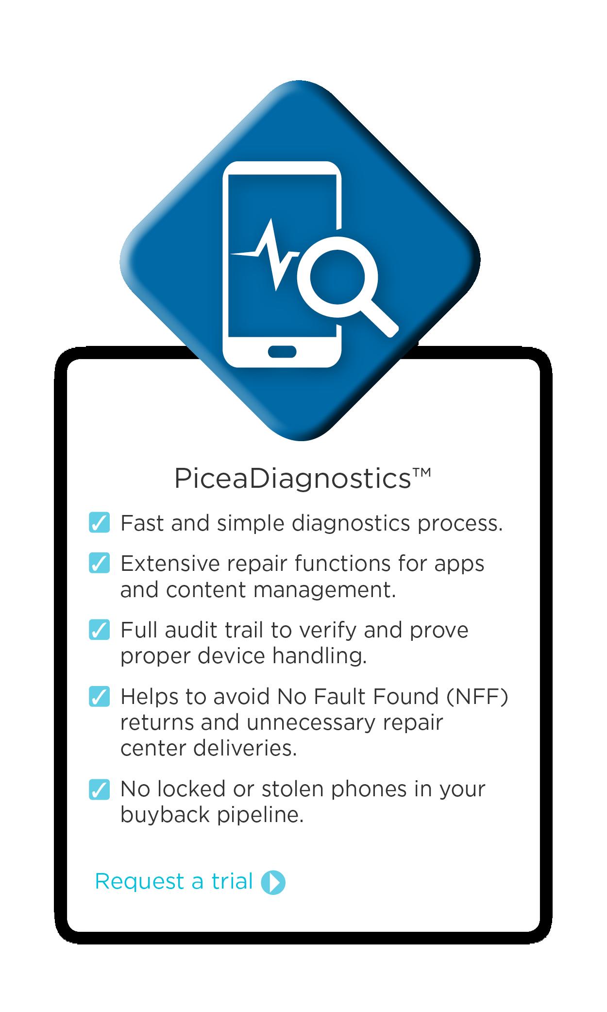 PiceaDiagnostics