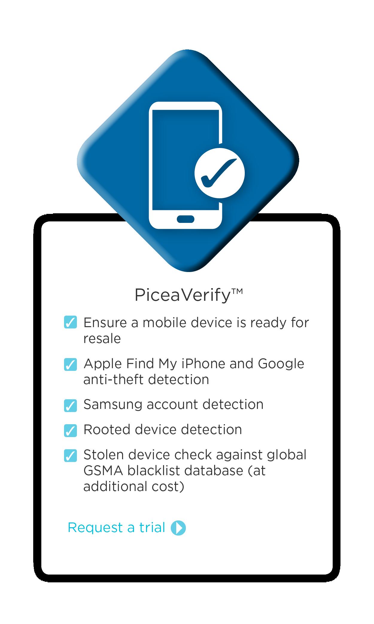 PiceaVerify